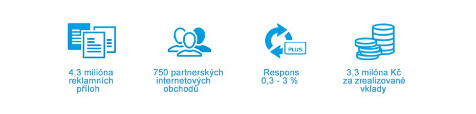 infografika-0616-cz