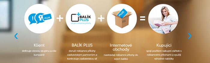 nwl-balik-infografika-0916-cz