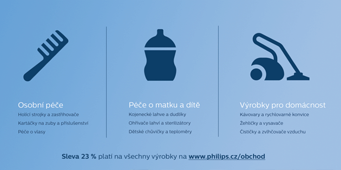 blog_voucher_philips_700x350_zadna